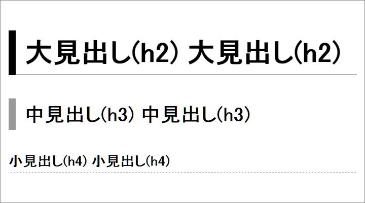 アメブロの記事内の見出し(h2,h3,h4)を分かりやすくカスタマイズする方法