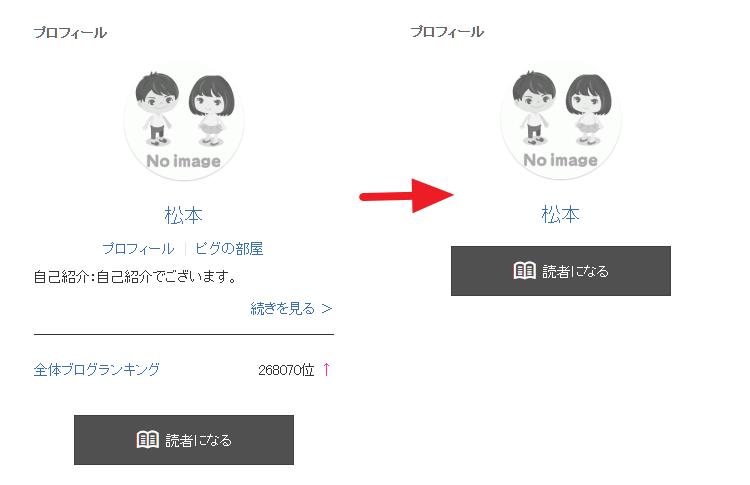アメブロのサイドバーのプロフィール欄をシンプルにする(不要な項目を消す)カスタマイズ方法